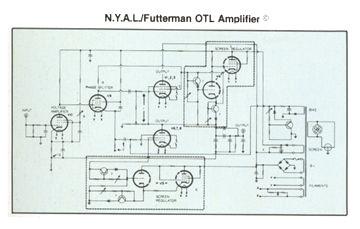 futterman otl 3a